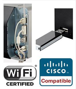 USB-LAN-interface standard